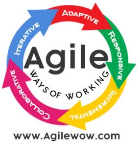 Agile Wow Logo