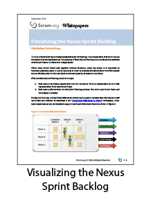Visualizing the Nexus Sprint Backlog