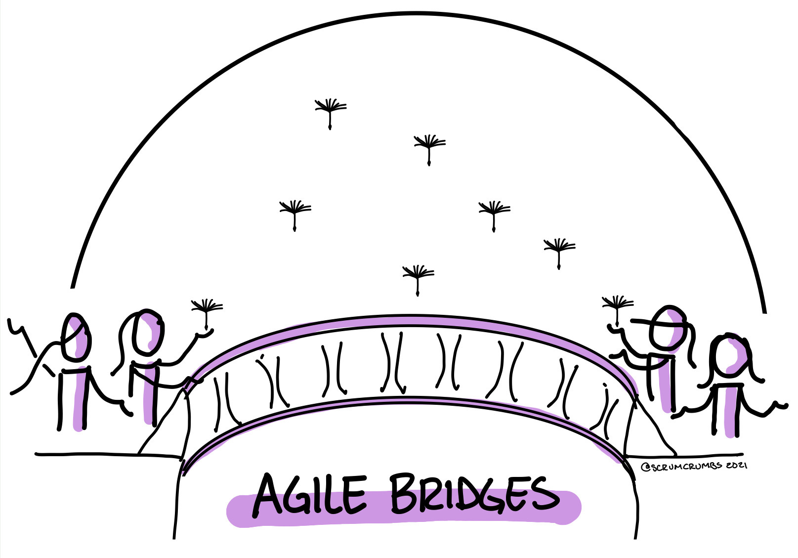 """Agile Bridges by Alaila Lundy"""