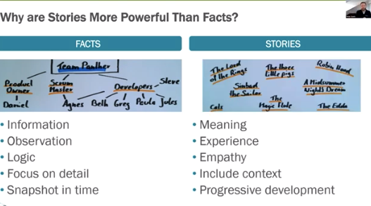 """""""""""power of stories"""