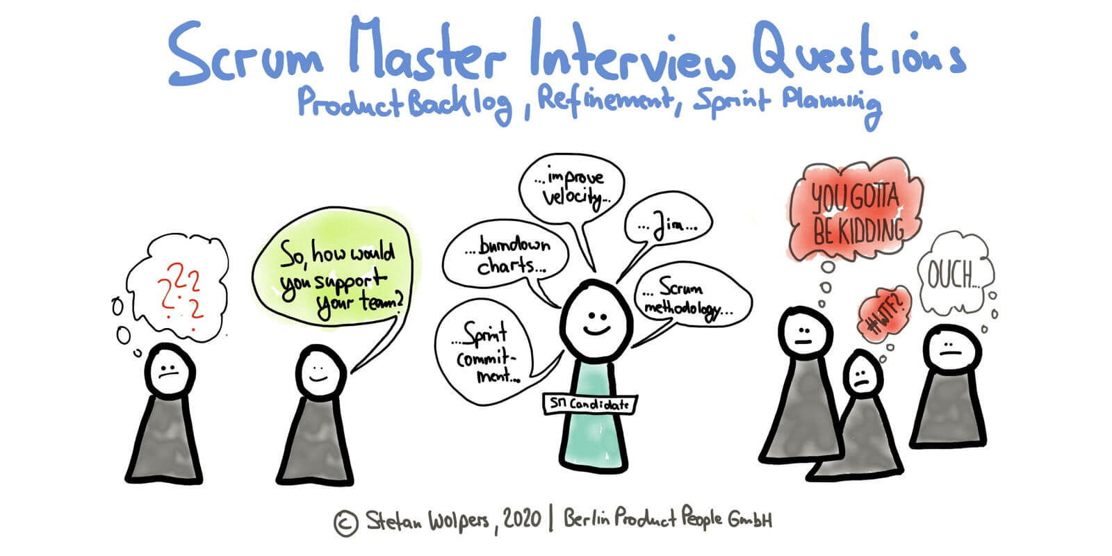 Free Ebook: 47 Scrum Master Interview Questions to Identify Suitable Candidates