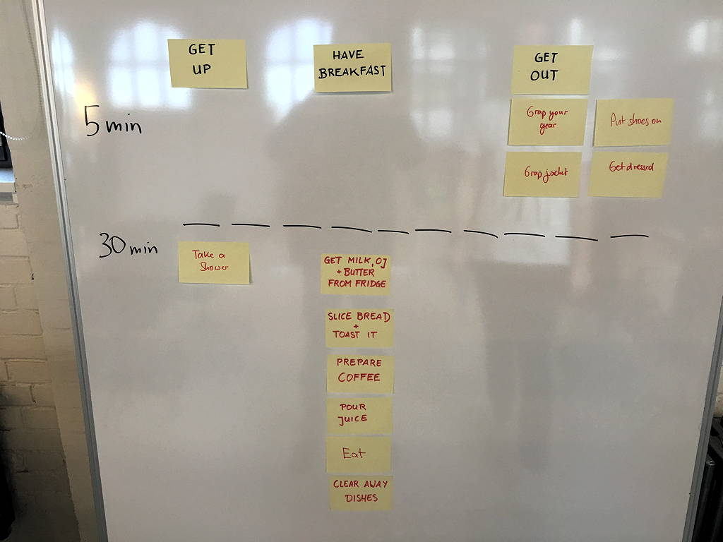 App Prototyping with Absolute Beginners – User Story Mapping