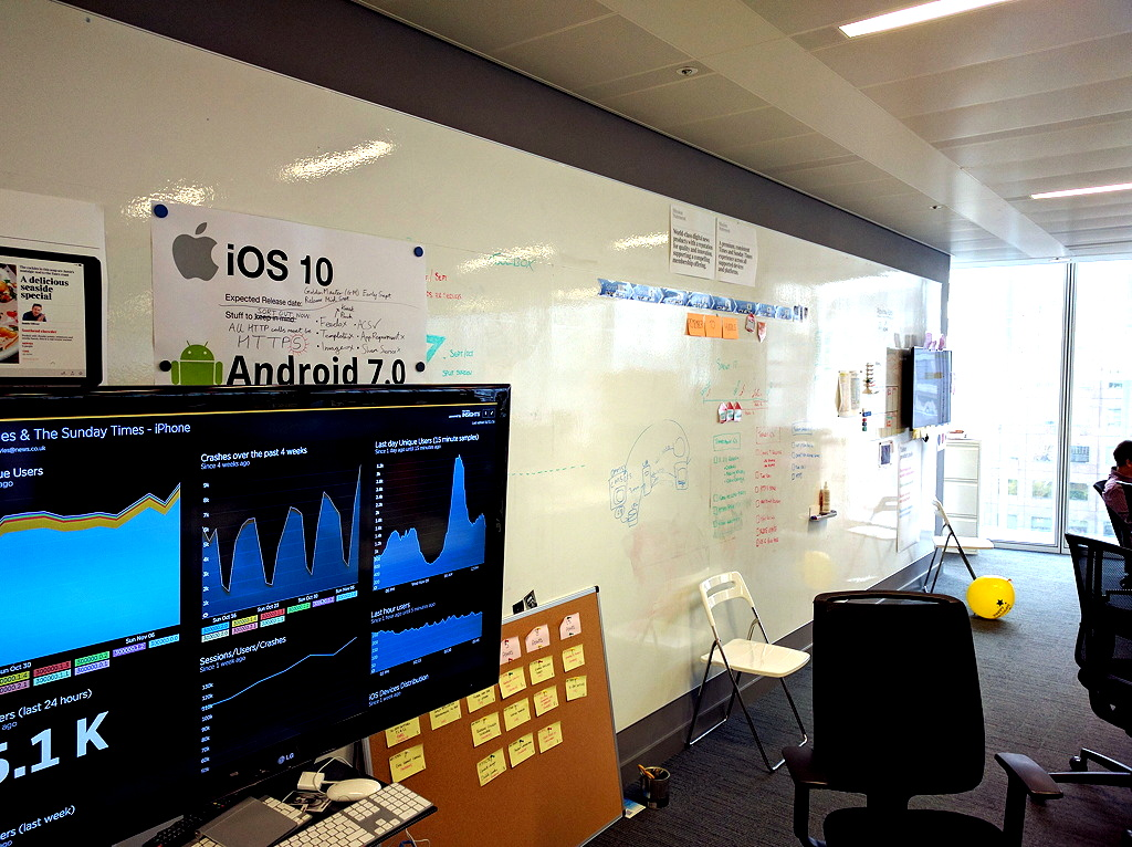 The Agile Workspace: Whiteboards