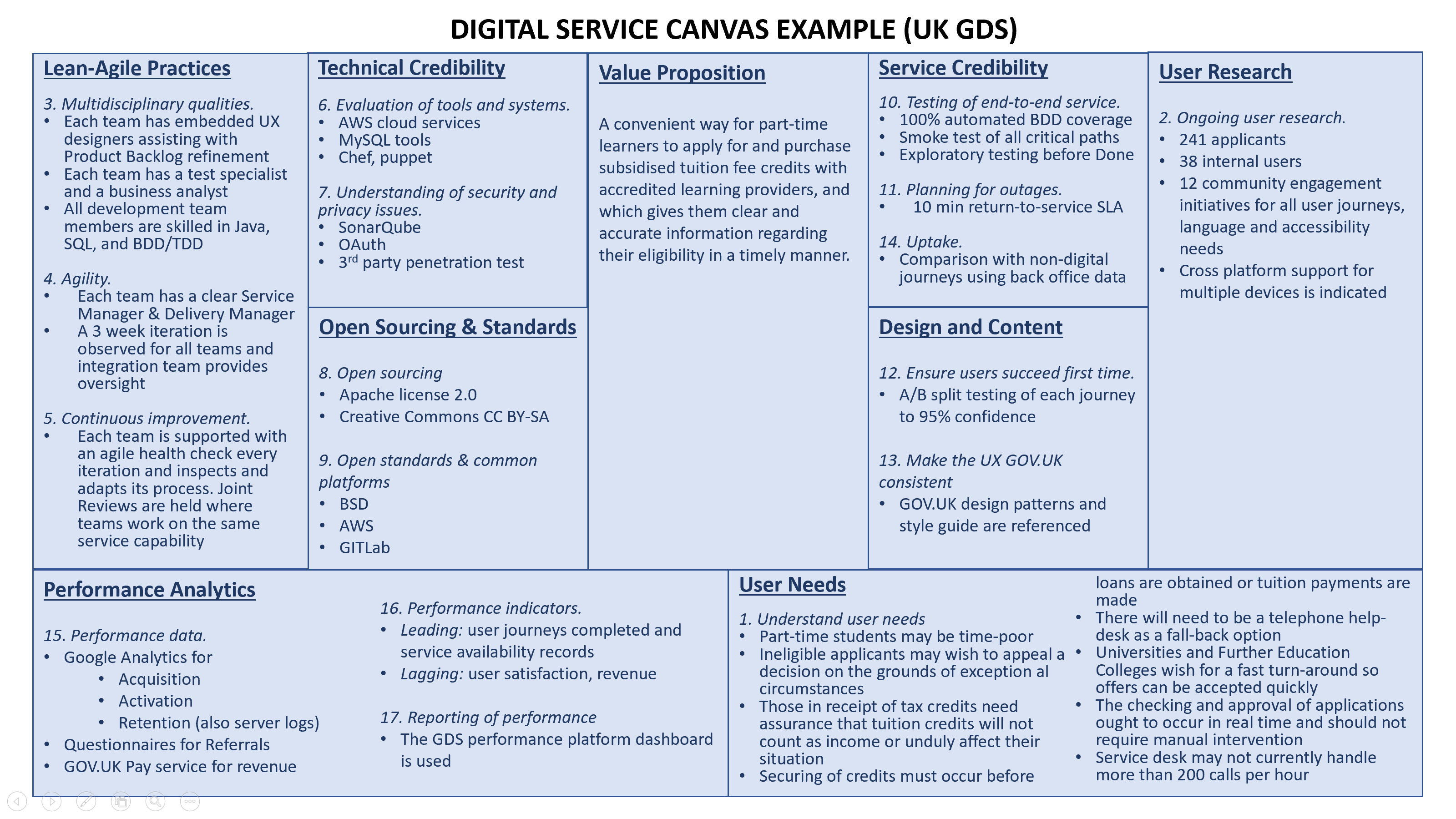 Digital Service Canvas example