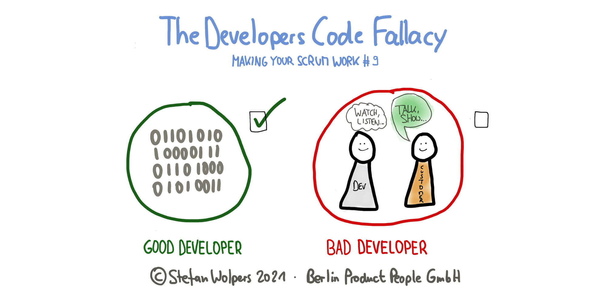 The 'Developers Code' Fallacy — Making Your Scrum Work #9