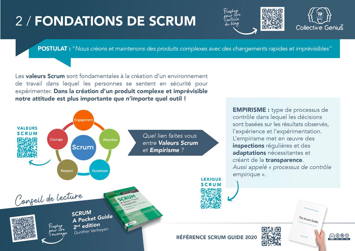Fondations Scrum