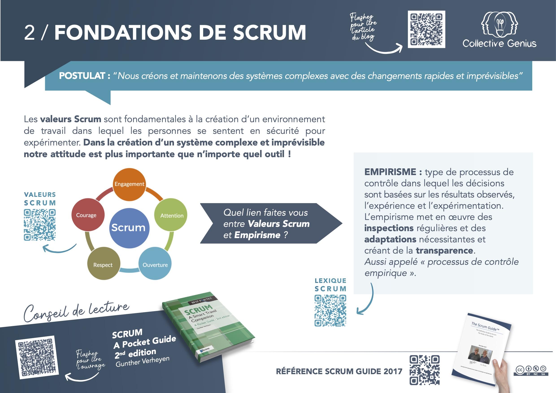 Les fondations de Scrum