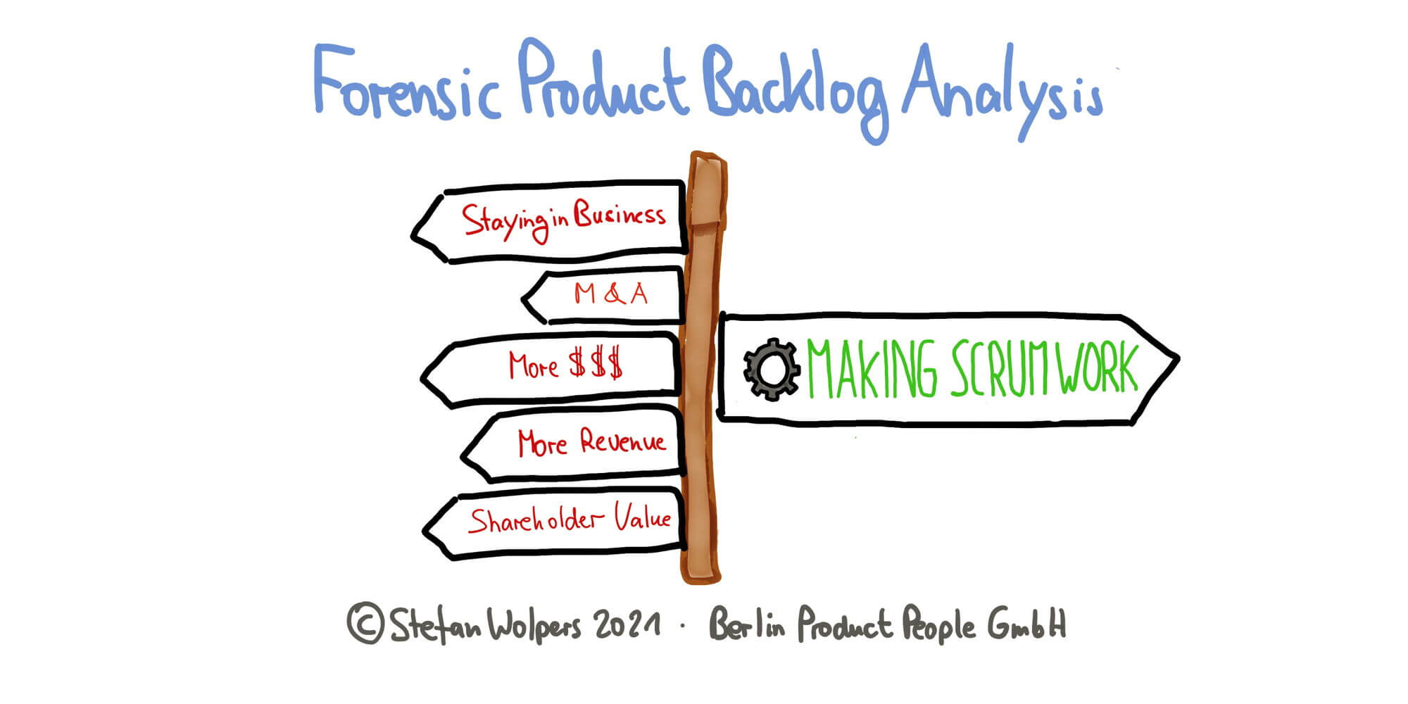 Forensic Product Backlog Analysis – Making Your Scrum Work