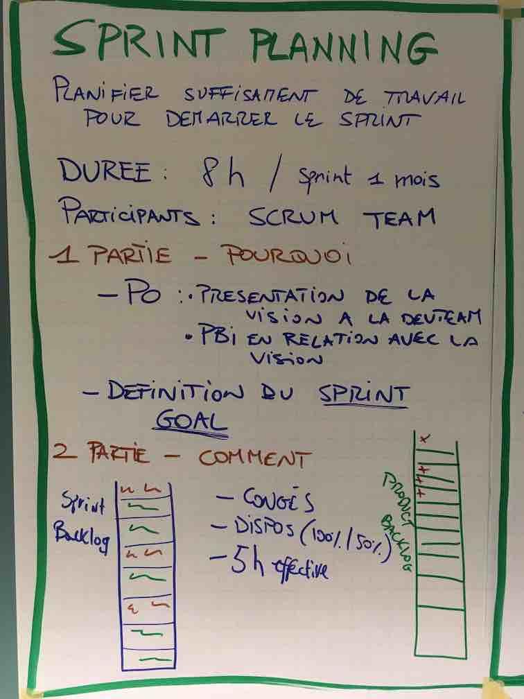 Sprint Planning