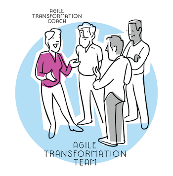 Agile Transformation Team