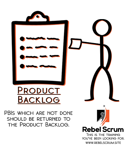PBIs which are not 'done' should be returned to the Product Backlog.