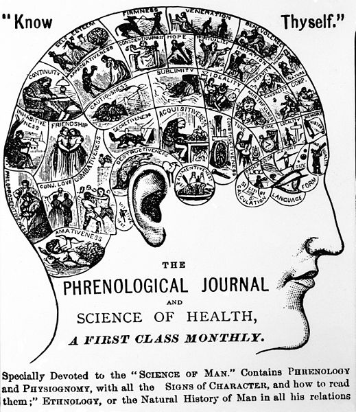 "Chart from 'The Phrenological Journal' (""Know Thyself""), print from Dr. E. Clark."