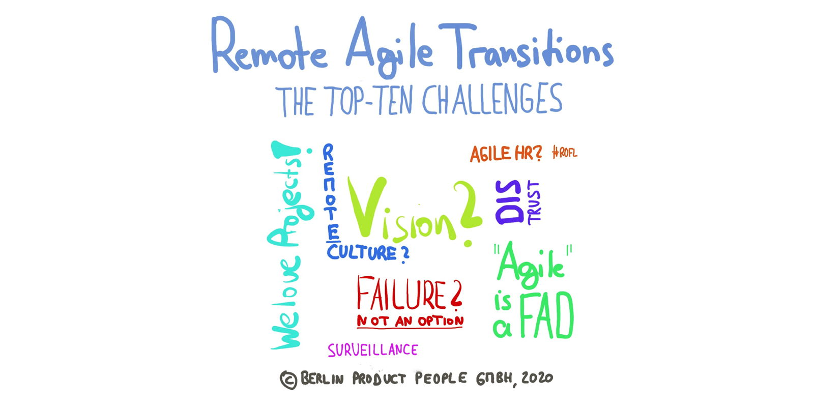 Remote Agile Transitions — The Top-Ten Challenges