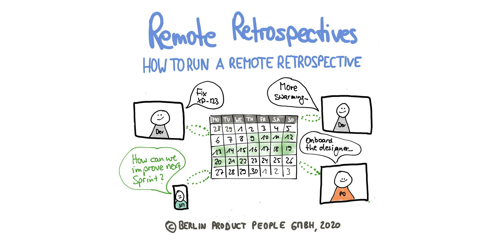 Remote Agile (Part 5): Retrospectives with Distributed Teams