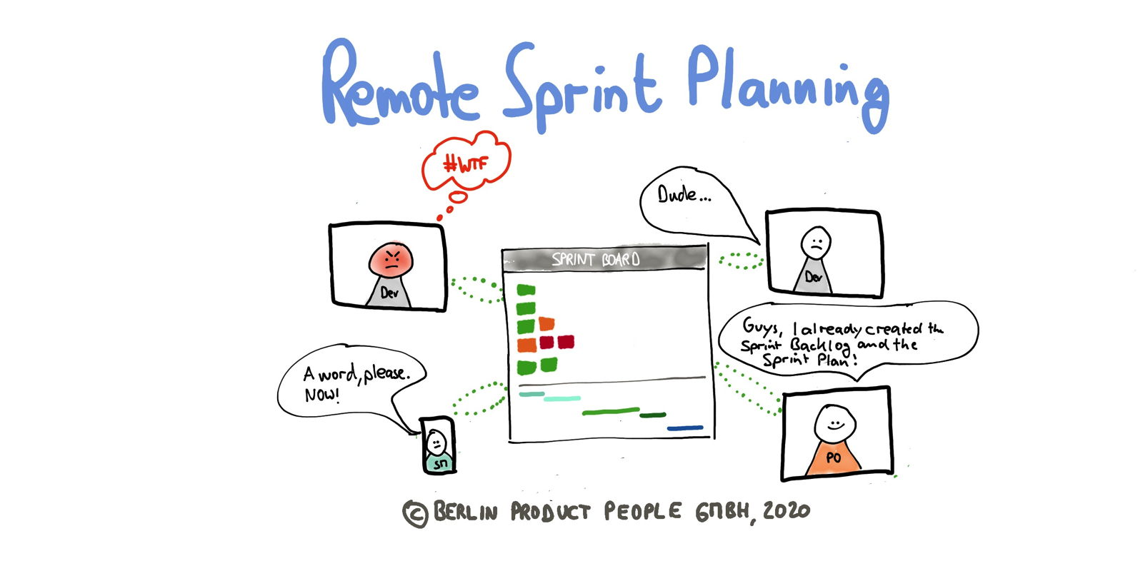 Remote Sprint Planning with a Distributed Team