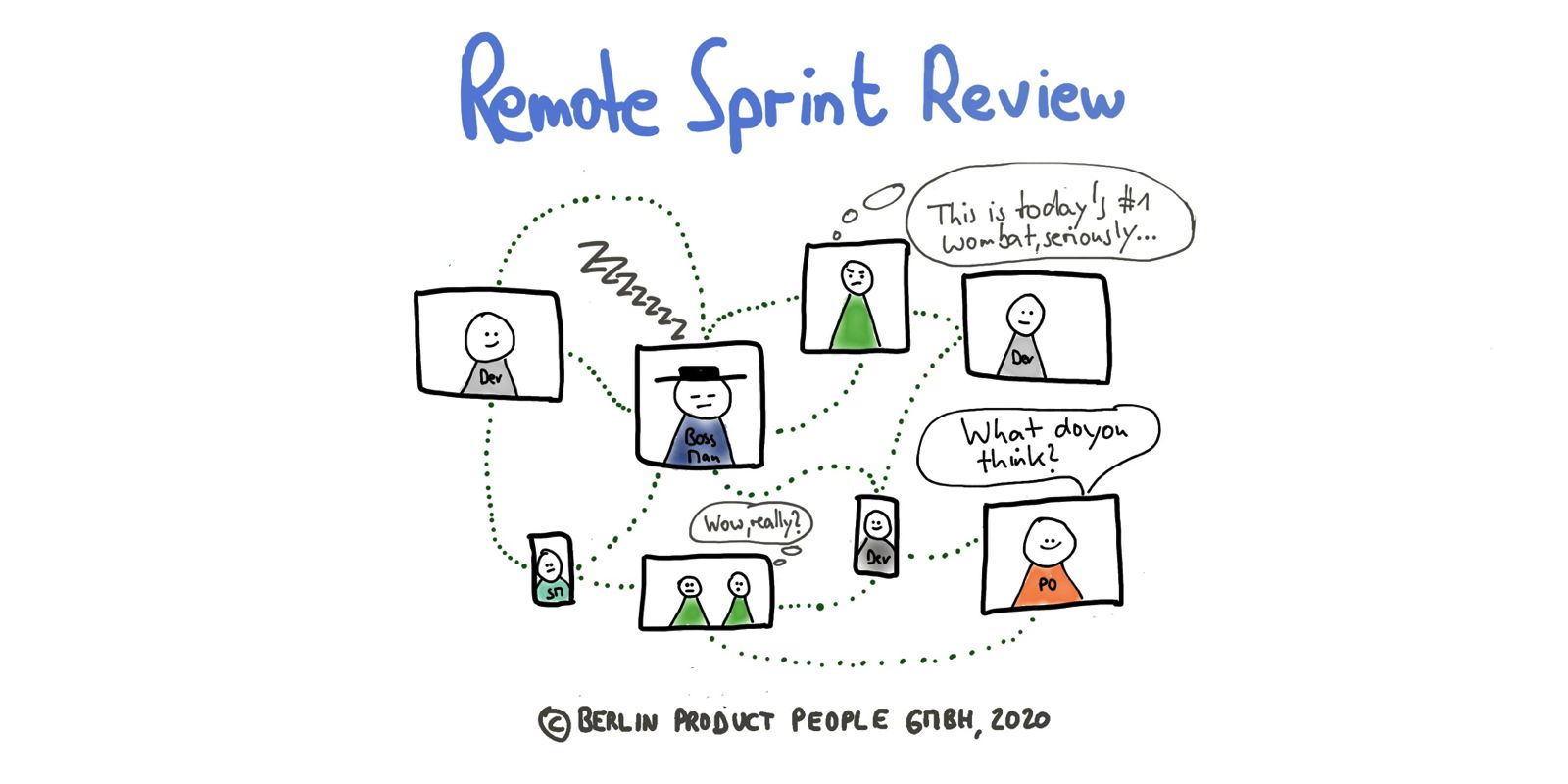 Remote Agile (Part 7): Sprint Review with Distributed Teams