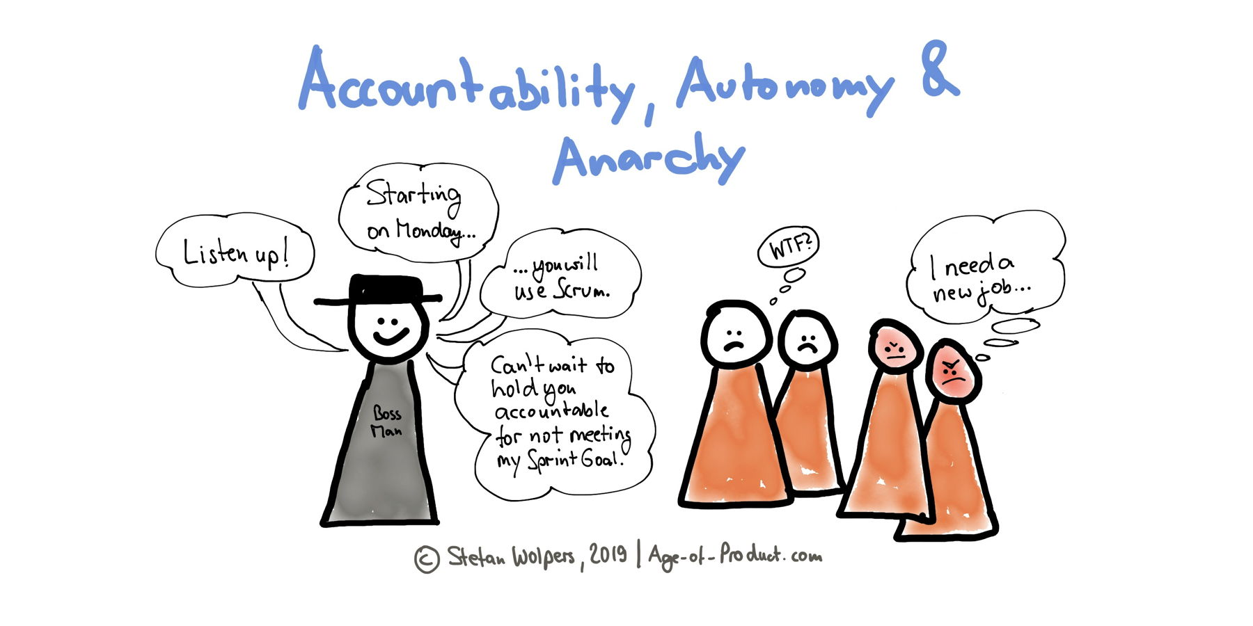 Scrum Accountability —Boss tells Scrum Team that he will hold them accountable for meeting his Sprint Goals