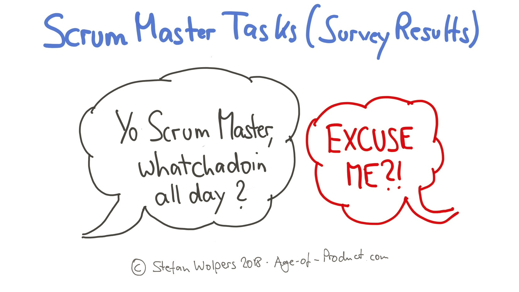 Hey Scrum Master — What Are You Doing all Day? [Survey Results]