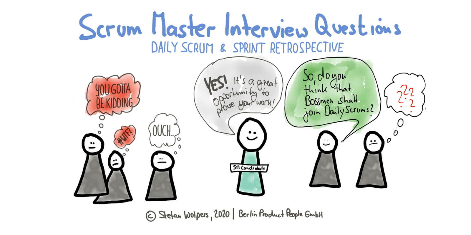 47 Scrum Master Interview Questions — Age-of-Product.com