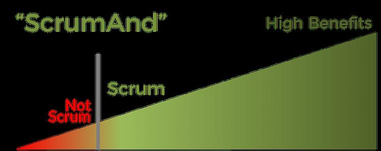 ScrumAnd