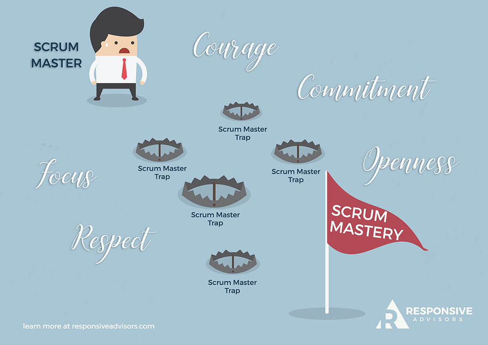Scrum Master common traps to avoid