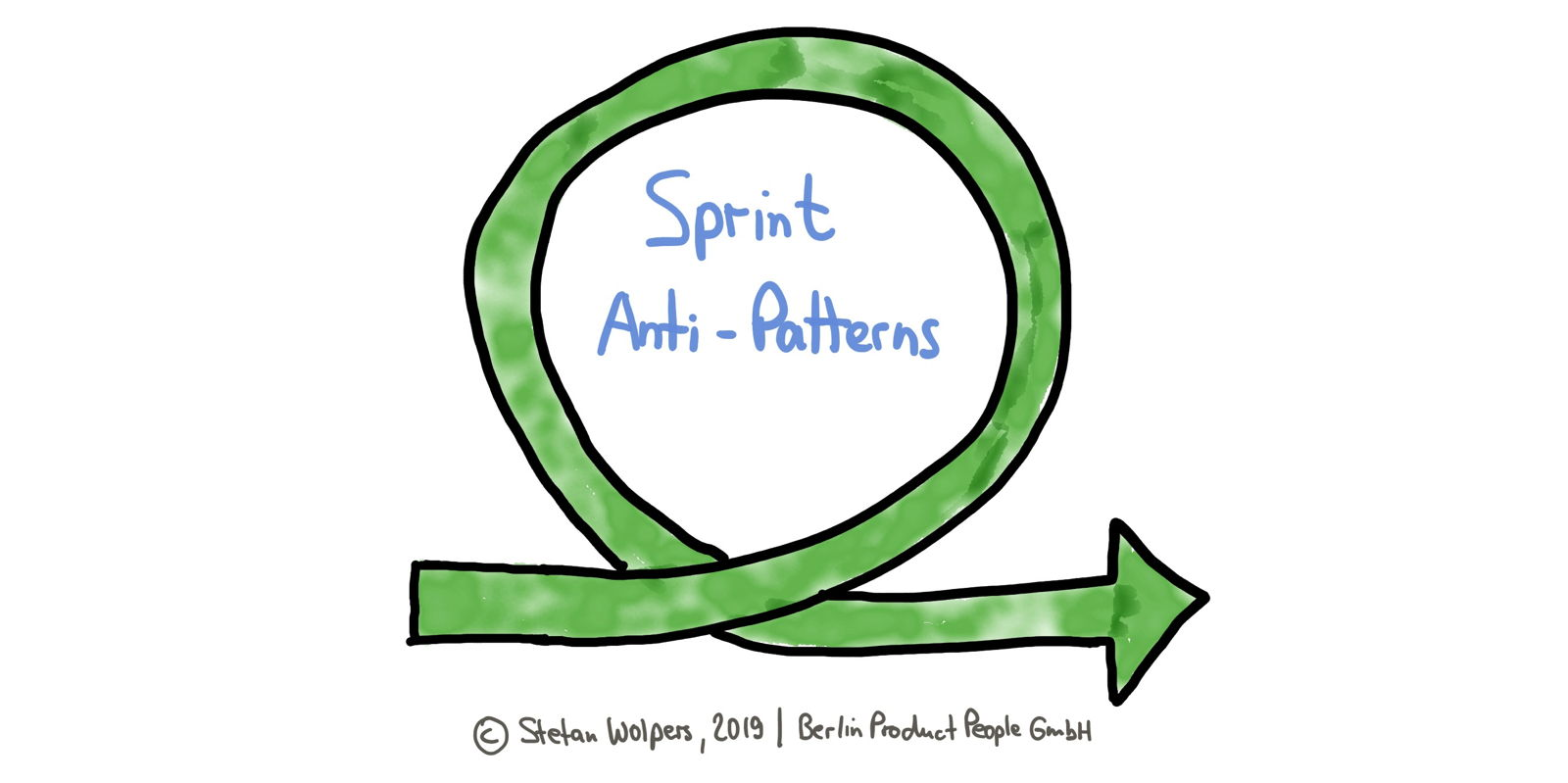 27 Sprint Anti-Patterns Holding Back Scrum Teams