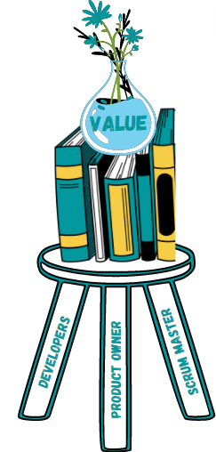 An updated accountability stool with the Scrum values supporting the Product value.