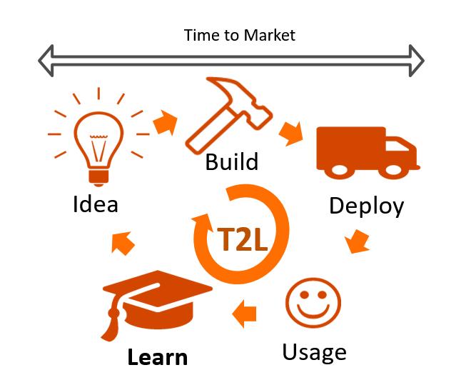 T2L process