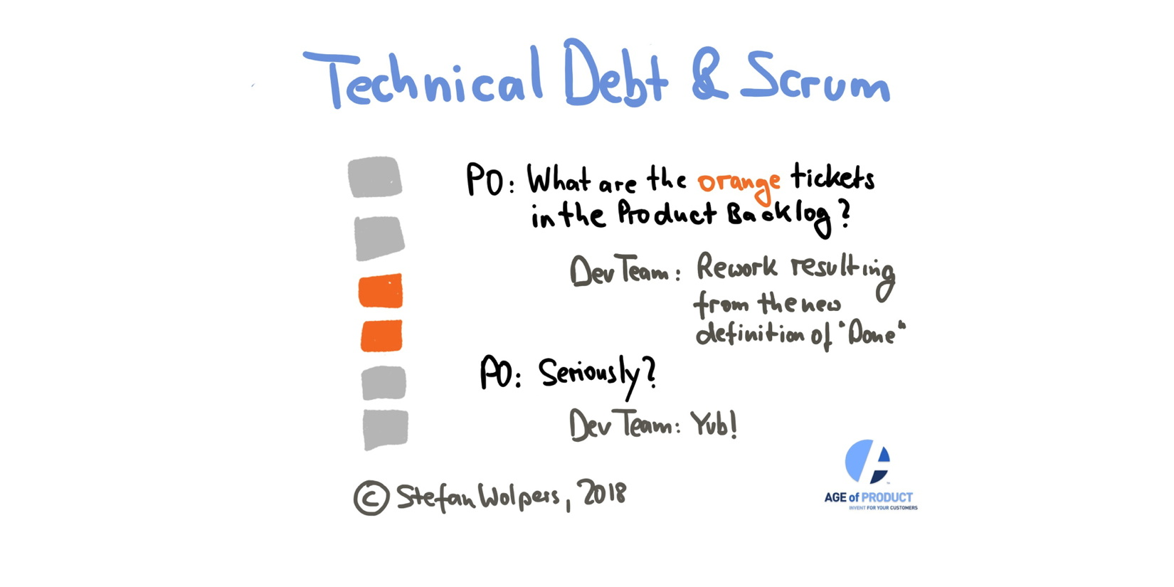 Technical Debt & Scrum: Product Owner and Development Team discussing new Product Backlog items