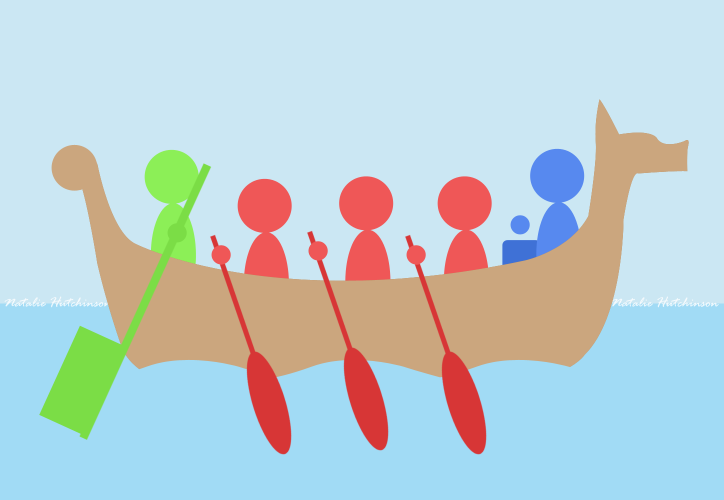 Viking longship with roles highlighted
