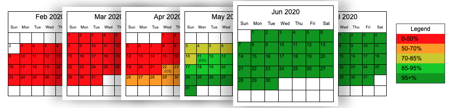calendar view of delivery dates and probabilities