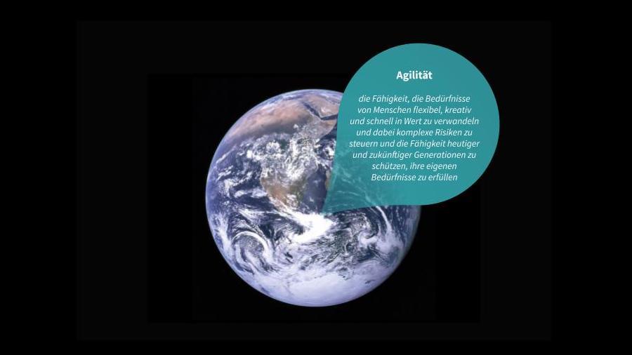 Die Grafik zeigt eine nachhaltige Definition von Agilität
