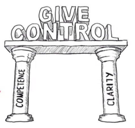 Give Control, based on clarity and competence
