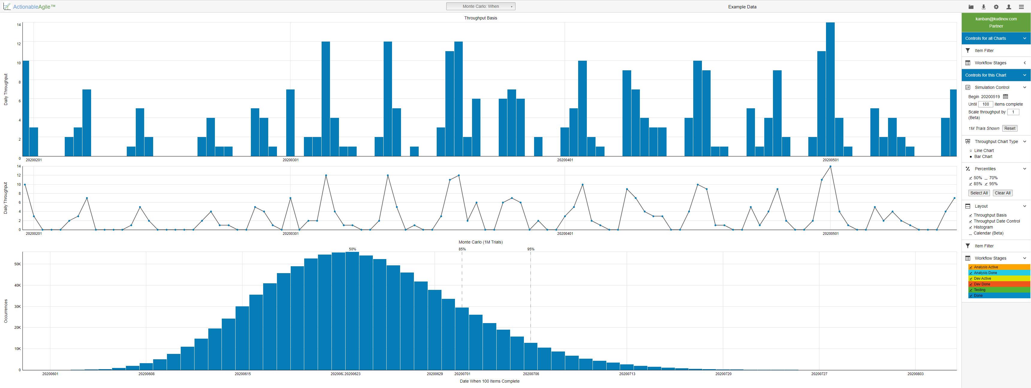 Agile Metrics - Monte Carlo - When
