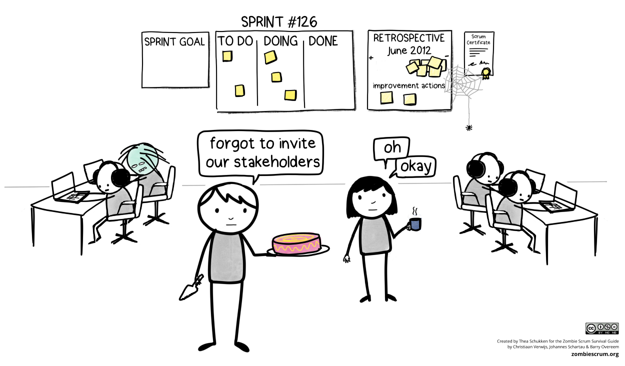 Stakeholders are rarely invited, even though they are the natural allies of Scrum Teams