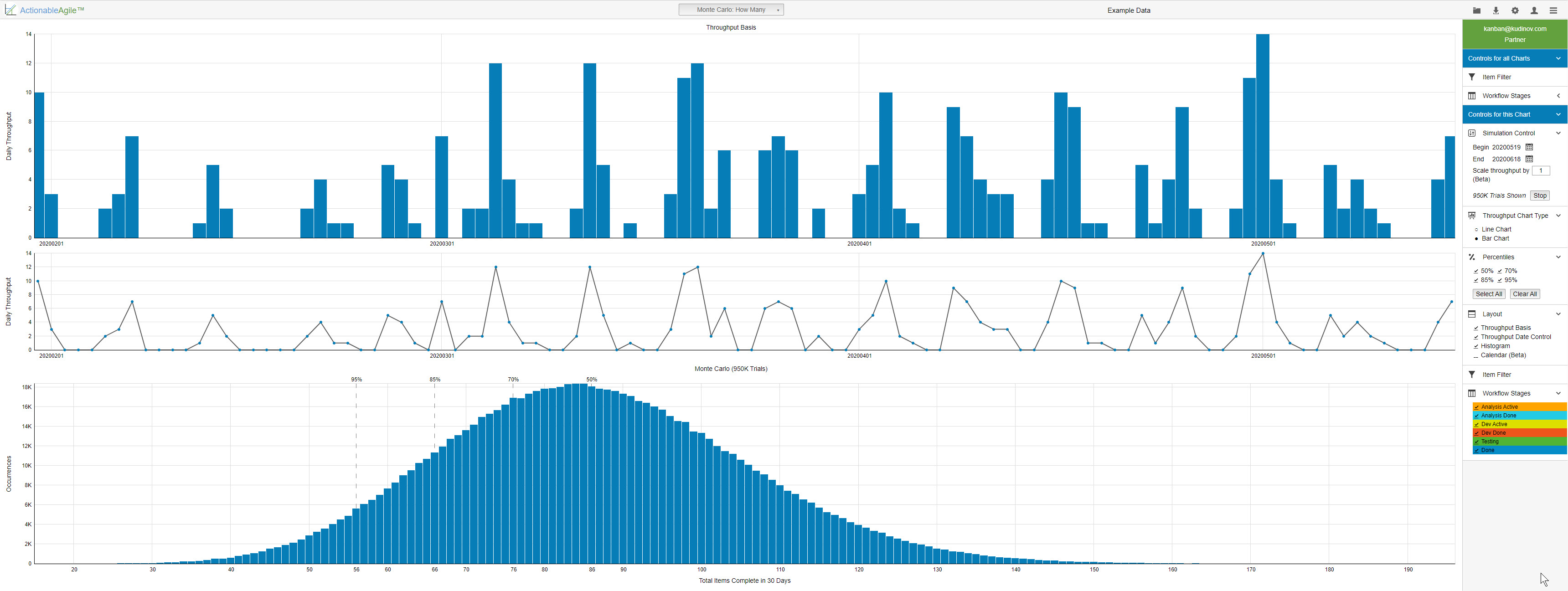 Agile Metrics - Monte Carlo - How Many