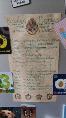 List of activities